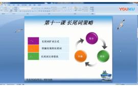第十一节百度SEO实操课程:长尾词挖掘与优化 (236播放)
