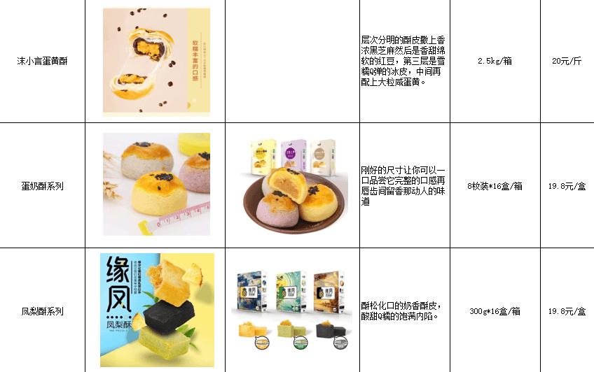 糕点、固体饮料 招商(代加工/贴牌)