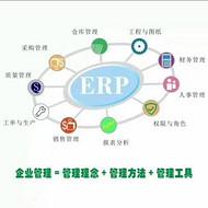 ERP系统管理软件