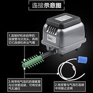 森森大气量H**-120增氧泵静音气泵环保水处理曝气