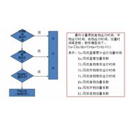 中央空调计费+风机盘管计费+空调计费+联网型温控器