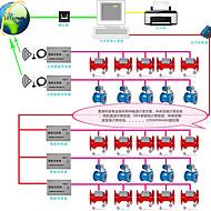 中央空调计费系统+风机盘管计费系统+空调计费