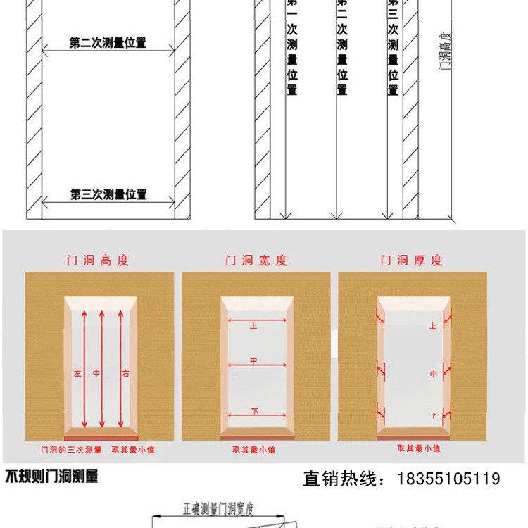 木质普通防火门4