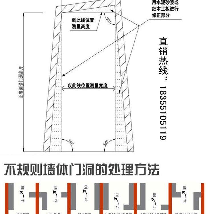 木质普通防火门5