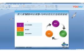 第八节百度SEO实操课程:为首页SEO打造稳固基础 (22播放)
