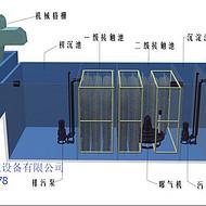 医院污水处理设备/一体化污水处理设备