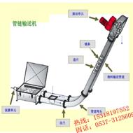 加工小颗粒输送管链提升机 粉料管链提升机加工