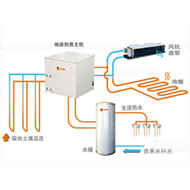 江浙沪地源热泵空调安装_瑞和生态空调