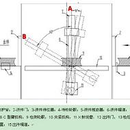 汽车轮毂识别定位检测--机器视觉外观检测