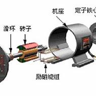电励磁无刷直流电机