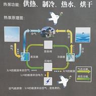山东水源热泵/空气能热泵/临沂耿坊铨有限公司