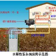 临沂浴池专用污水源热泵