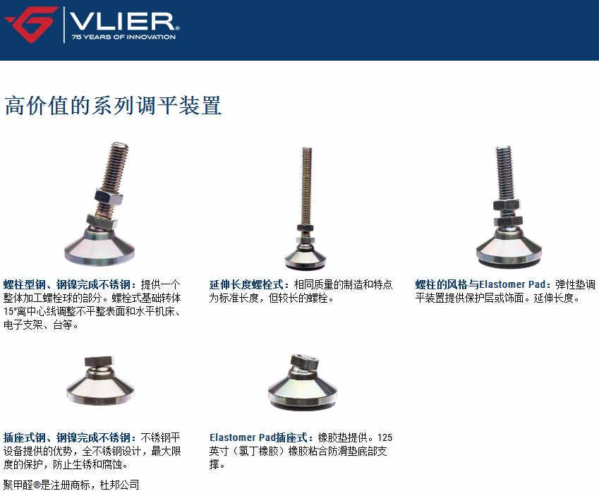 Vlier HVP310B 水平调平脚目录