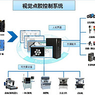 点胶机视觉定位系统 全局大视野点胶系统 点胶机控制器