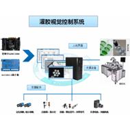 灌胶机视觉控制系统 灌胶专用控制器 灌胶软件平台定制