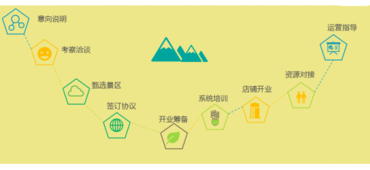 驴迹电子导游旅游卡 景区招商加盟好项目合作