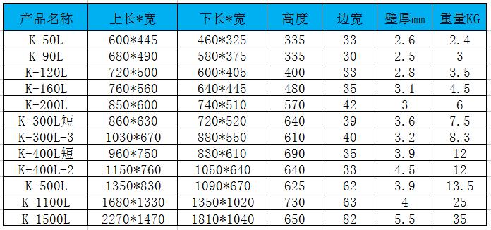 水产方箱规格表