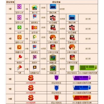 总算研究出拼拼娱乐九尾区游戏游戏怎么制作房卡包