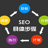 临沂市场营销培训、销售技巧培训