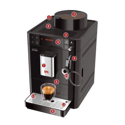 伟嘉咖啡机_北京美乐家Melitta咖啡机维修电话是多少 美乐家咖啡机故障排除 ...
