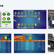 MES系统软件对人、机、料、法、环的管理